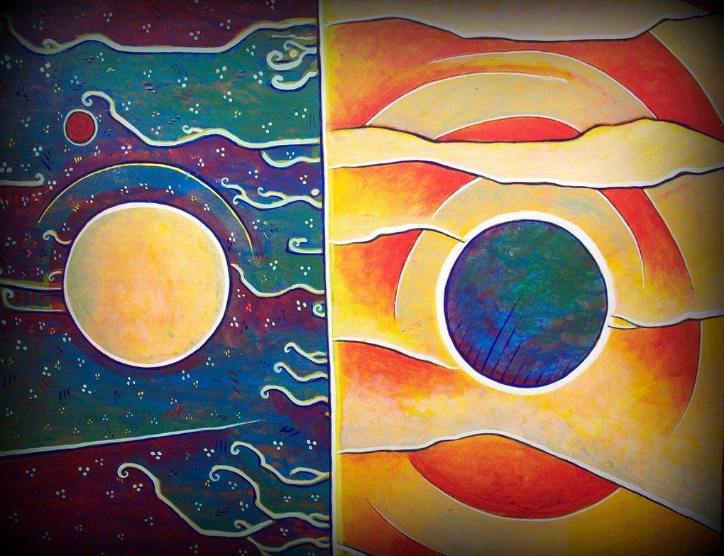 Aspetti dinamici: Sole – Urano